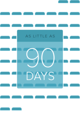 as little as 90 days